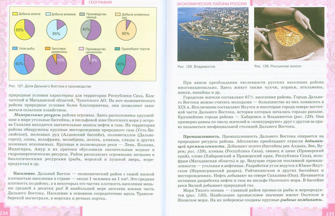 Учебник географии 9 класс домогацких pdf